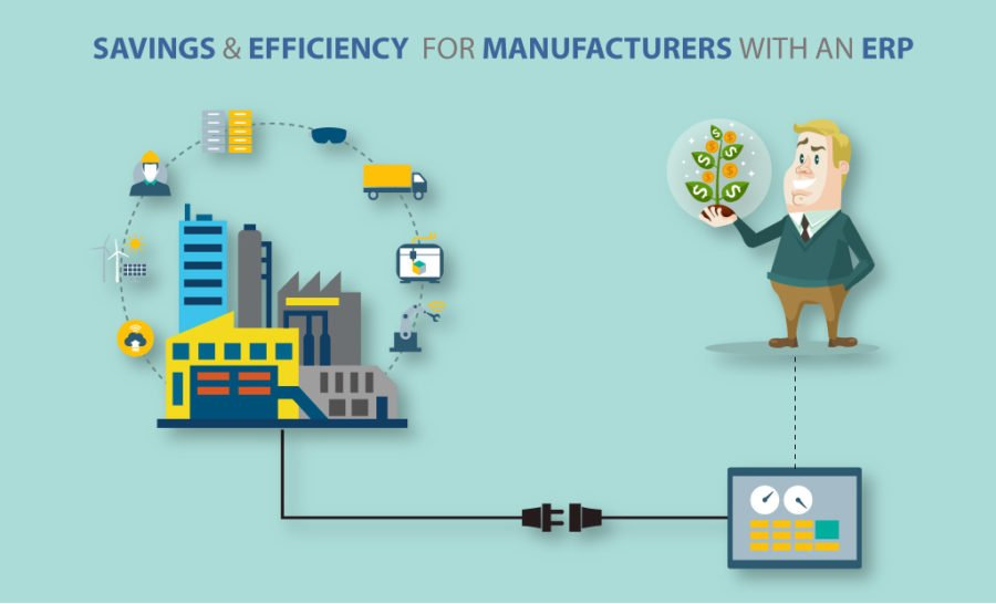 Savings & Efficiency for Manufacturers with ERP