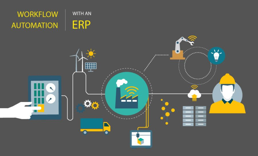 Work Flow Automation for Manufacturers with an ERP