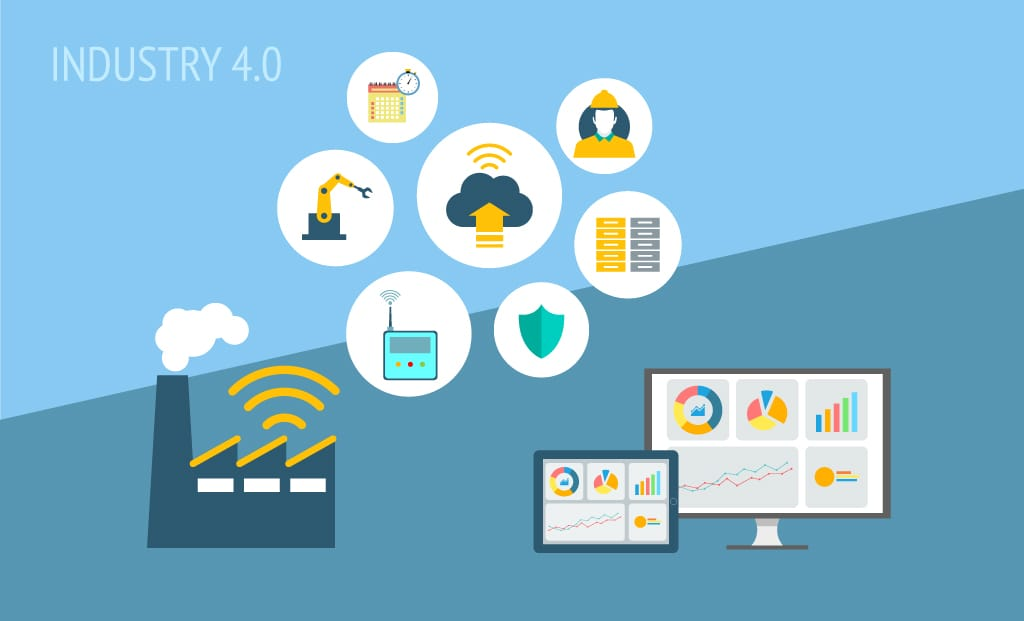 Industrial Internet of Things (IIOT) for a Manufacturer