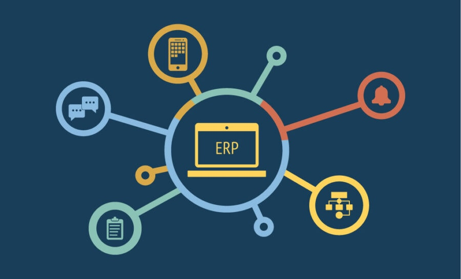 Collaborate and Communicate Digitally with omegaCube Erp