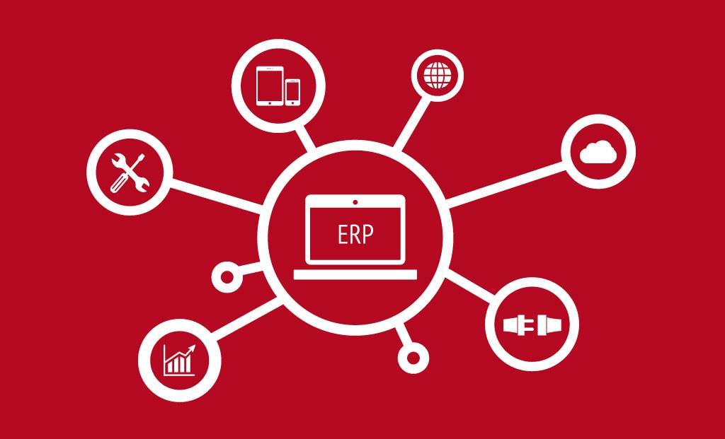 Why Manufacturers are preferring Low code & Digitally Capable ERP Software?