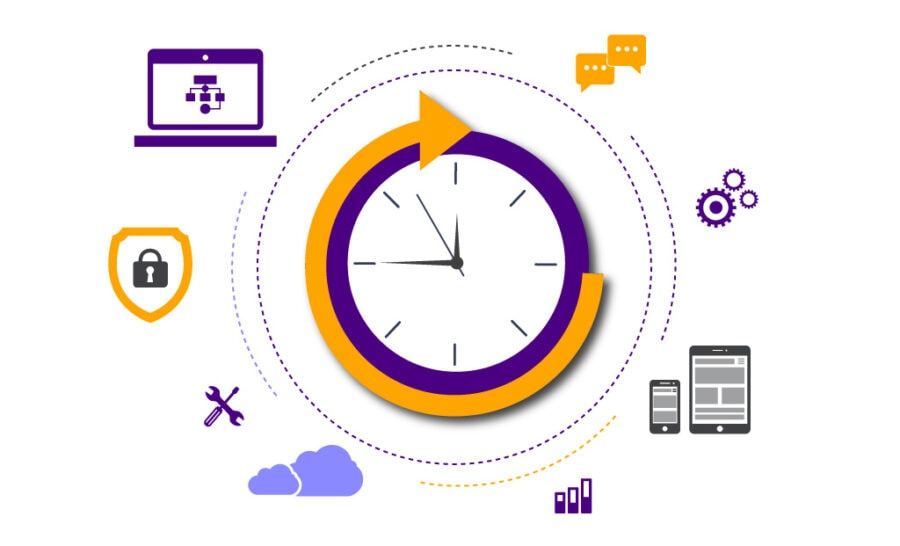 MOBILITY WORKFLOW AUTOMATION