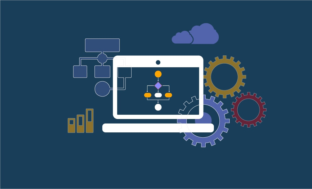 What is Workflow Management System and how Enterprises can automate their workflows?